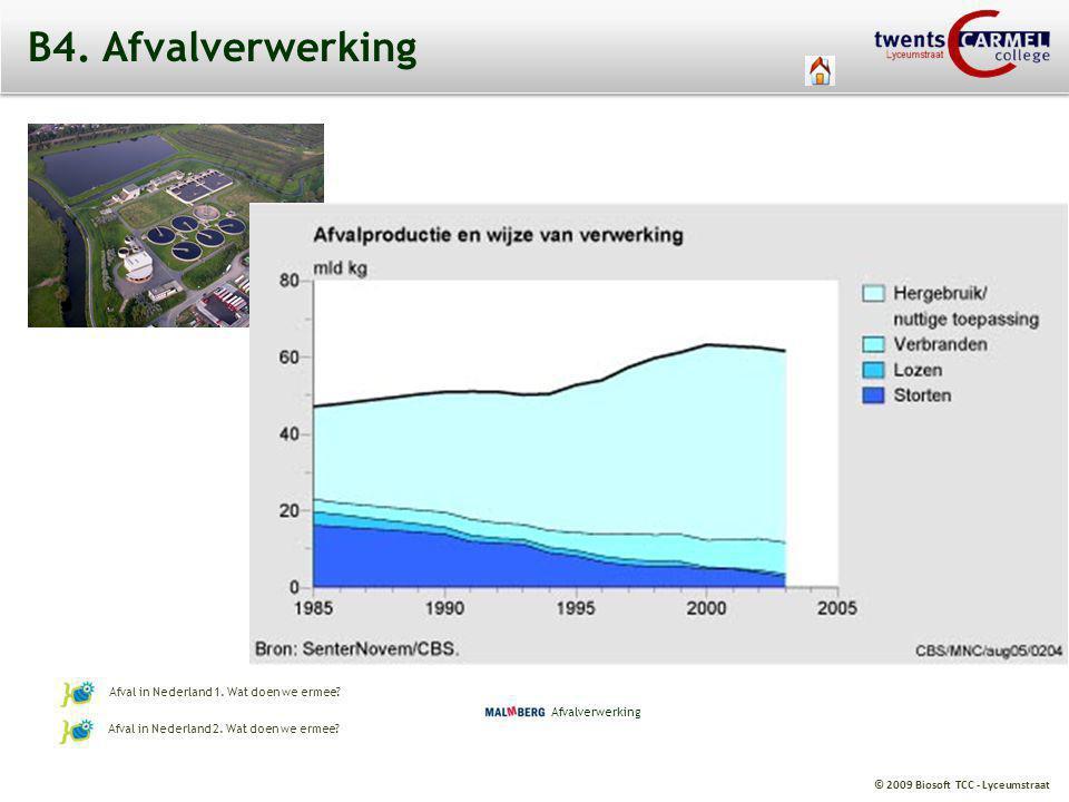 © 2009 Biosoft TCC - Lyceumstraat B4. Afvalverwerking Afval in Nederland 1. Wat doen we ermee? Afvalverwerking Afval in Nederland 2. Wat doen we ermee