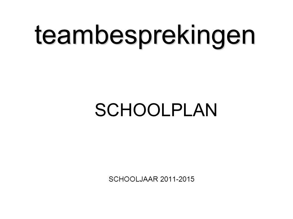 teambesprekingen SCHOOLJAAR 2011-2015 SCHOOLPLAN