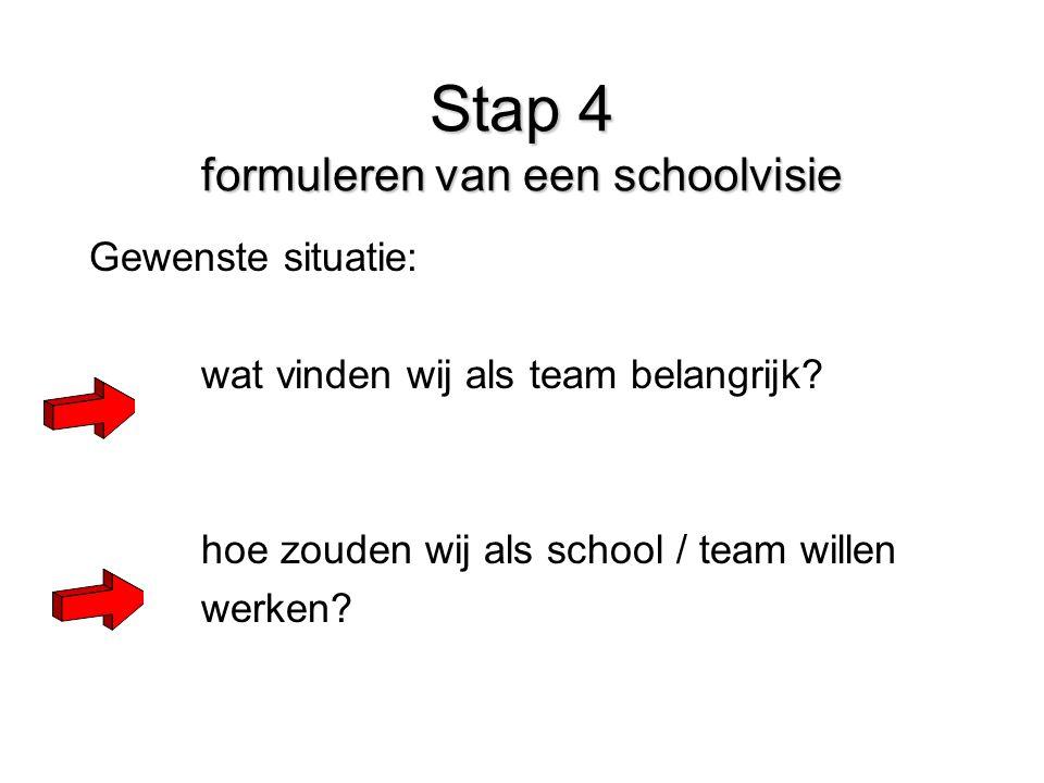 Stap 4 formuleren van een schoolvisie Gewenste situatie: wat vinden wij als team belangrijk? hoe zouden wij als school / team willen werken?