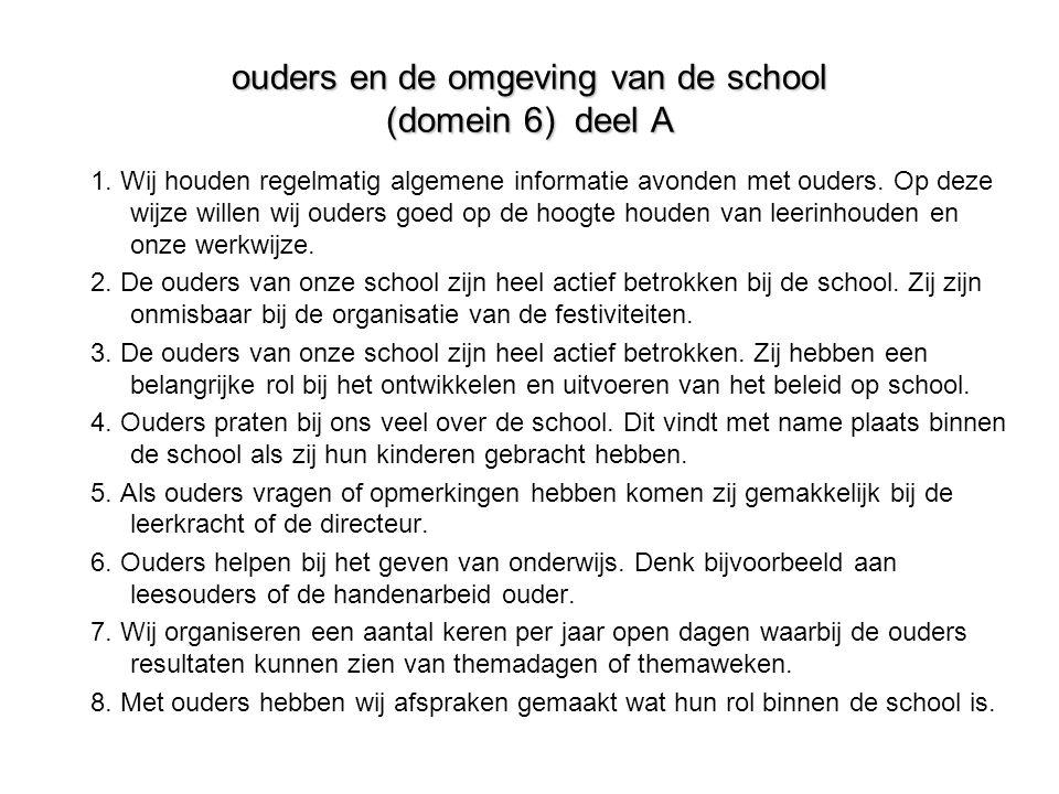ouders en de omgeving van de school (domein 6) deel A 1. Wij houden regelmatig algemene informatie avonden met ouders. Op deze wijze willen wij ouders