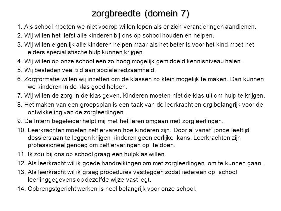 zorgbreedte (domein 7) 1. Als school moeten we niet voorop willen lopen als er zich veranderingen aandienen. 2. Wij willen het liefst alle kinderen bi