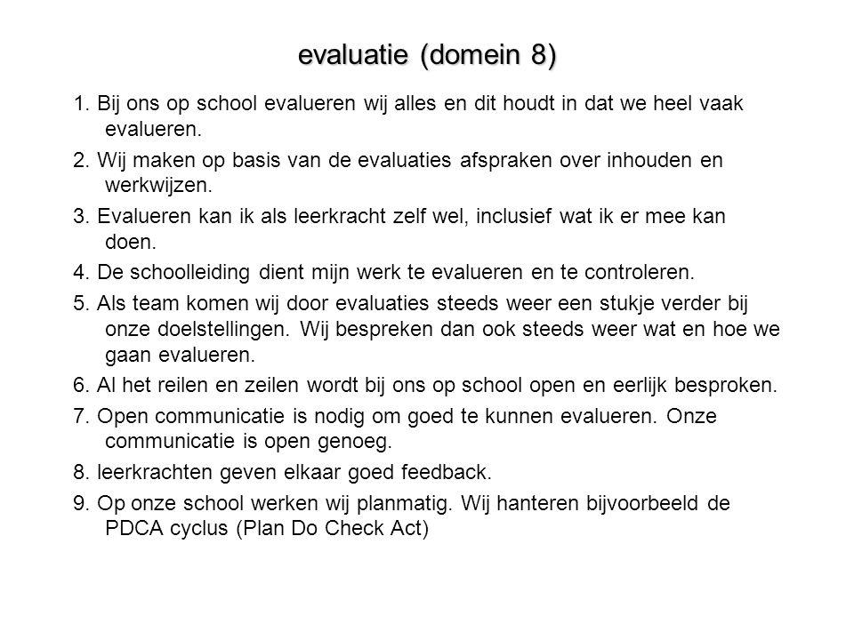 evaluatie (domein 8) 1. Bij ons op school evalueren wij alles en dit houdt in dat we heel vaak evalueren. 2. Wij maken op basis van de evaluaties afsp