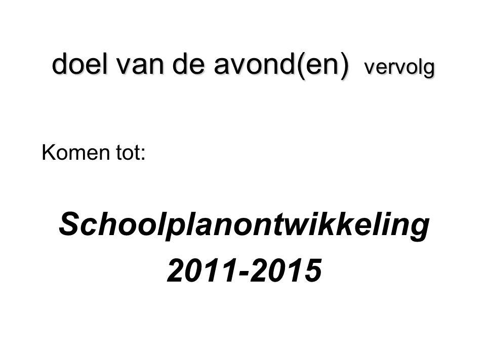doel van de avond(en) vervolg Komen tot: Schoolplanontwikkeling 2011-2015