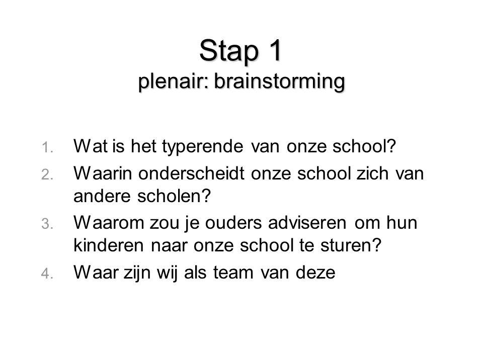 Stap 1 plenair: brainstorming 1. Wat is het typerende van onze school? 2. Waarin onderscheidt onze school zich van andere scholen? 3. Waarom zou je ou