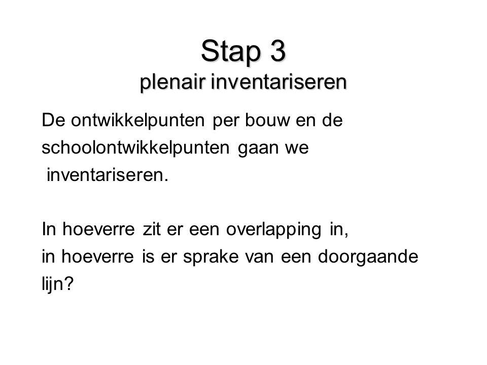 Stap 3 plenair inventariseren De ontwikkelpunten per bouw en de schoolontwikkelpunten gaan we inventariseren. In hoeverre zit er een overlapping in, i