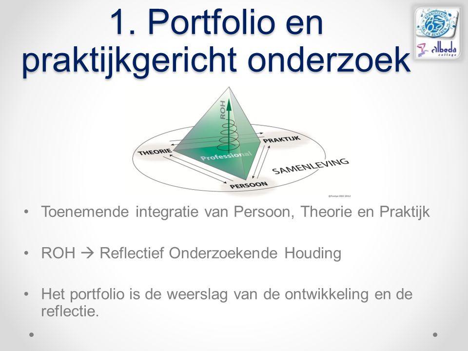 1. Portfolio en praktijkgericht onderzoek Toenemende integratie van Persoon, Theorie en Praktijk ROH  Reflectief Onderzoekende Houding Het portfolio