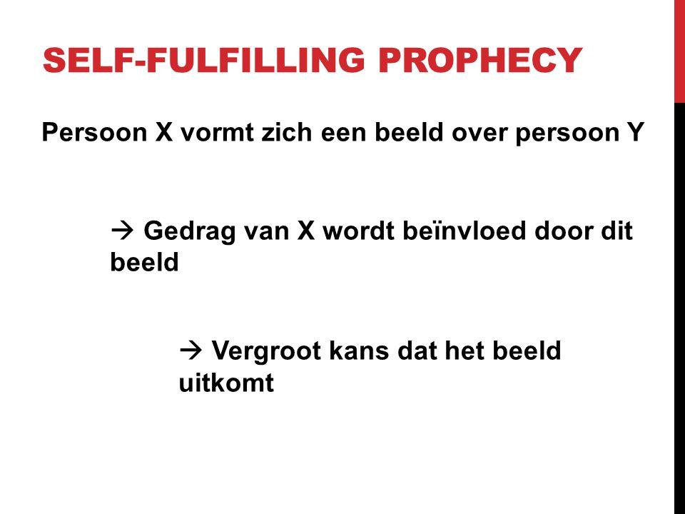 SELF-FULFILLING PROPHECY Persoon X vormt zich een beeld over persoon Y  Gedrag van X wordt beïnvloed door dit beeld  Vergroot kans dat het beeld uit