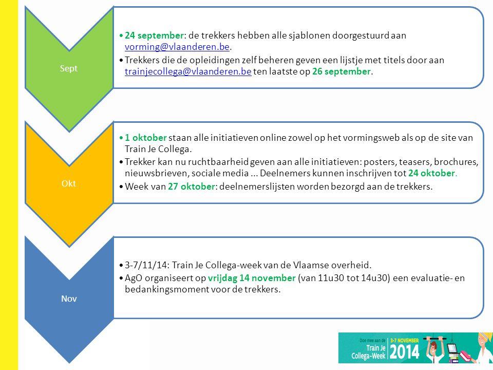 Sept 24 september: de trekkers hebben alle sjablonen doorgestuurd aan vorming@vlaanderen.be. vorming@vlaanderen.be Trekkers die de opleidingen zelf be