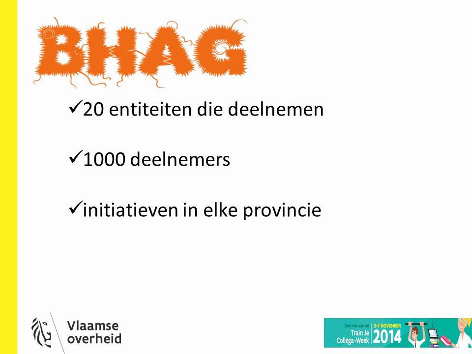 4 20 entiteiten die deelnemen 1000 deelnemers initiatieven in elke provincie