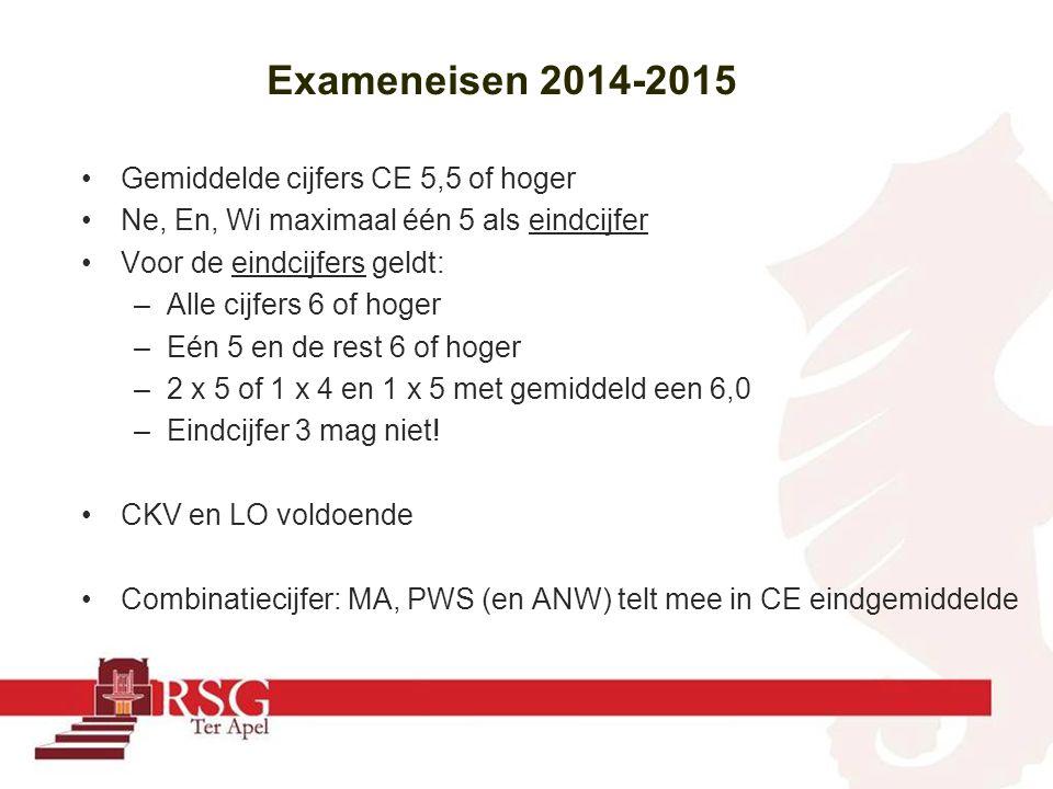 Exameneisen 2014-2015 Gemiddelde cijfers CE 5,5 of hoger Ne, En, Wi maximaal één 5 als eindcijfer Voor de eindcijfers geldt: –Alle cijfers 6 of hoger