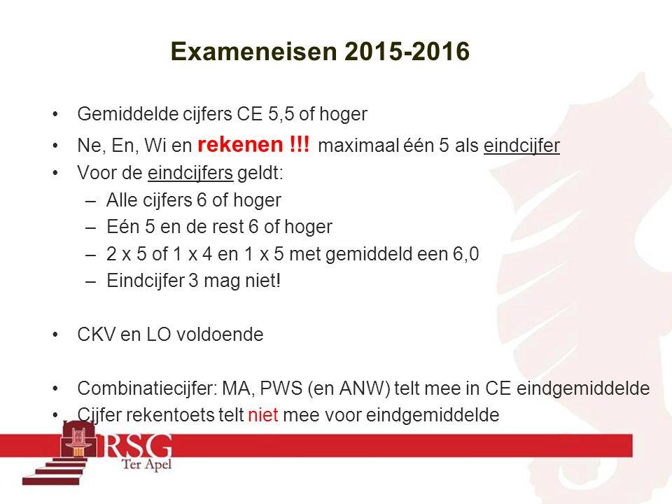 Exameneisen 2015-2016 Gemiddelde cijfers CE 5,5 of hoger Ne, En, Wi en rekenen !!! maximaal één 5 als eindcijfer Voor de eindcijfers geldt: –Alle cijf