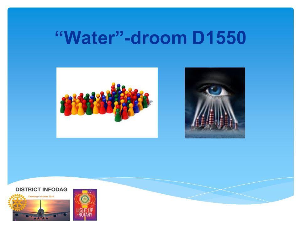Water -droom D1550
