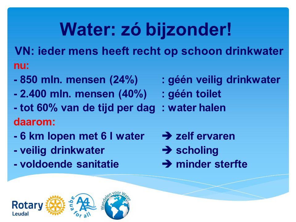 Water: zó bijzonder. VN: ieder mens heeft recht op schoon drinkwater nu: - 850 mln.