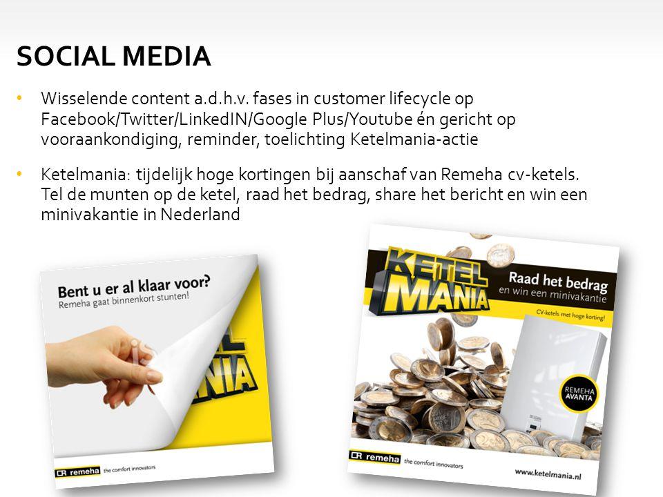 SOCIAL MEDIA Wisselende content a.d.h.v.