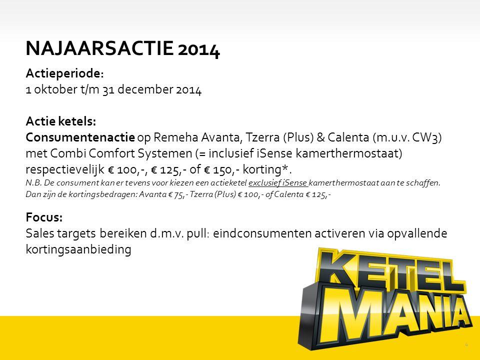 4 NAJAARSACTIE 2014 Actieperiode : 1 oktober t/m 31 december 2014 Actie ketels: Consumentenactie op Remeha Avanta, Tzerra (Plus) & Calenta (m.u.v.