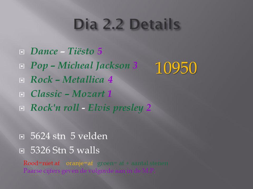  Dance – Tiësto 5  Pop – Micheal Jackson 3  Rock – Metallica 4  Classic – Mozart 1  Rock n roll - Elvis presley 2  5624 stn 5 velden  5326 Stn 5 walls Rood=niet af oranje=af groen= af + aantal stenen Paarse cijfers geven de volgorde aan in de M.P.