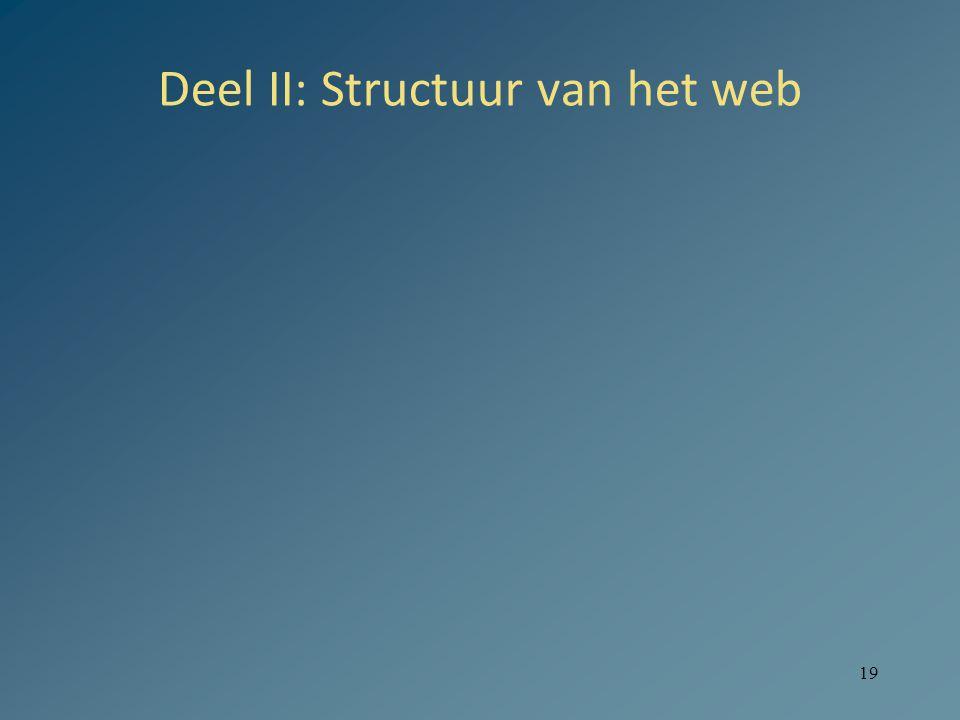 19 Deel II: Structuur van het web