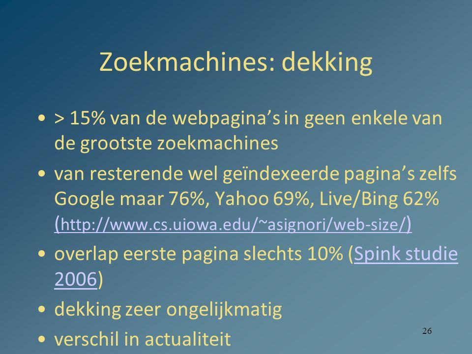 26 Zoekmachines: dekking > 15% van de webpagina's in geen enkele van de grootste zoekmachines van resterende wel geïndexeerde pagina's zelfs Google maar 76%, Yahoo 69%, Live/Bing 62% ( http://www.cs.uiowa.edu/~asignori/web-size/ ) ( http://www.cs.uiowa.edu/~asignori/web-size/ ) overlap eerste pagina slechts 10% (Spink studie 2006)Spink studie 2006 dekking zeer ongelijkmatig verschil in actualiteit