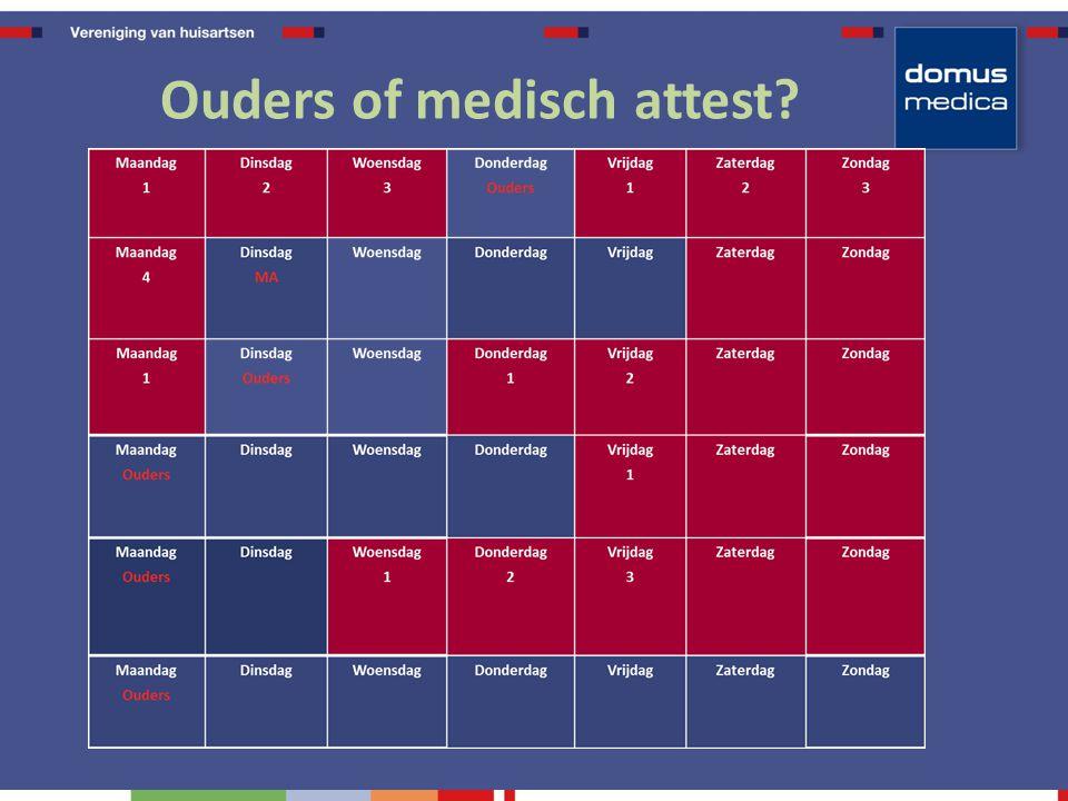 Ouders of medisch attest?