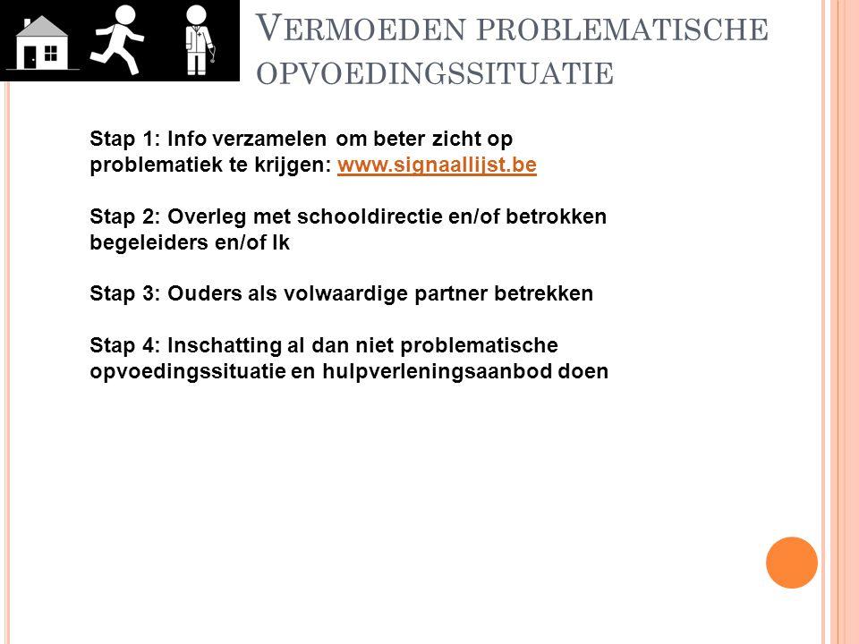 V ERMOEDEN PROBLEMATISCHE OPVOEDINGSSITUATIE Stap 1: Info verzamelen om beter zicht op problematiek te krijgen: www.signaallijst.bewww.signaallijst.be