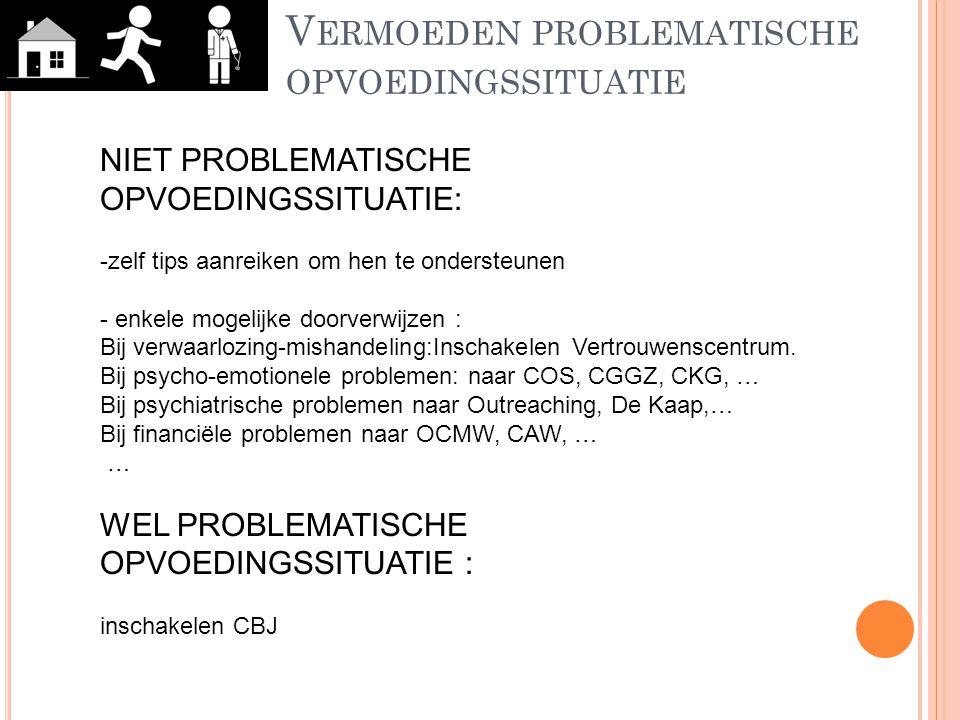 V ERMOEDEN PROBLEMATISCHE OPVOEDINGSSITUATIE NIET PROBLEMATISCHE OPVOEDINGSSITUATIE: -zelf tips aanreiken om hen te ondersteunen - enkele mogelijke do