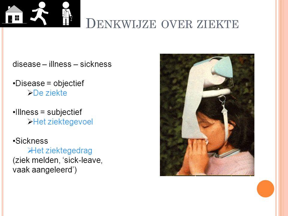 D ENKWIJZE OVER ZIEKTE disease – illness – sickness Disease = objectief  De ziekte Illness = subjectief  Het ziektegevoel Sickness  Het ziektegedra