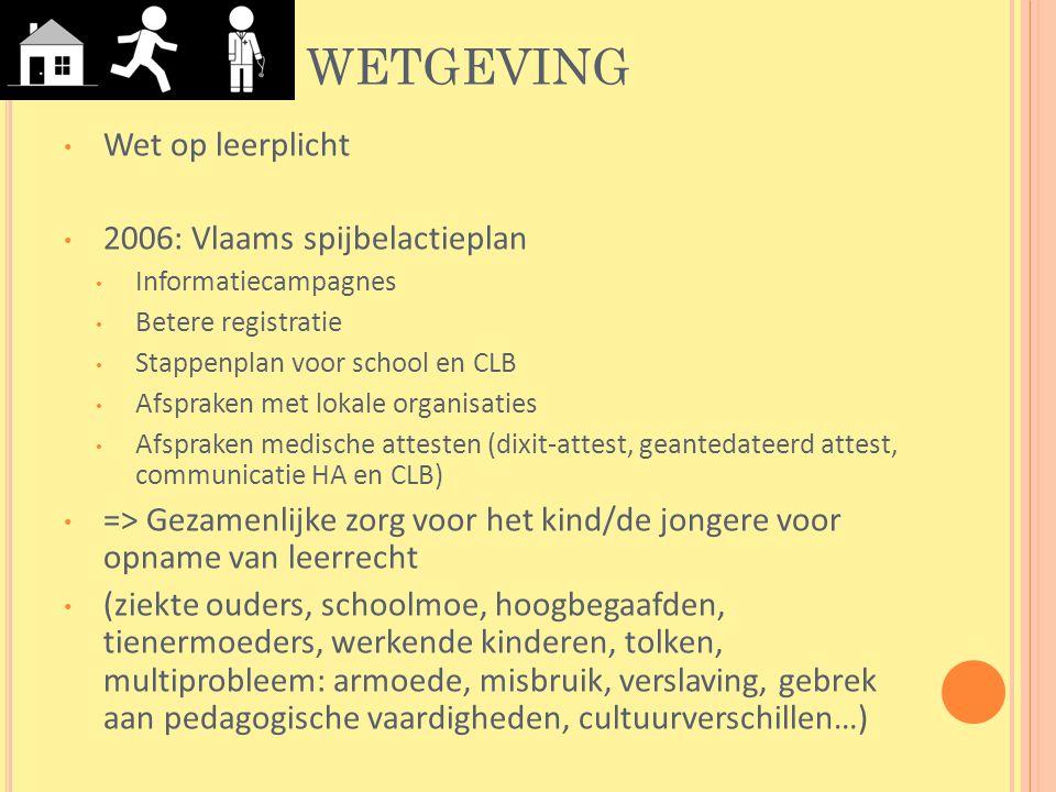 WETGEVING Wet op leerplicht 2006: Vlaams spijbelactieplan Informatiecampagnes Betere registratie Stappenplan voor school en CLB Afspraken met lokale o