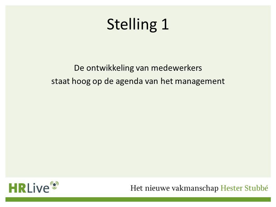 Stelling 1 De ontwikkeling van medewerkers staat hoog op de agenda van het management