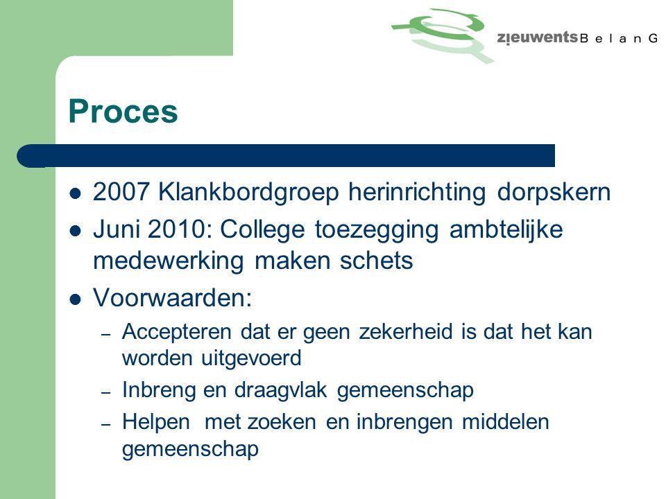 Proces 2007 Klankbordgroep herinrichting dorpskern Juni 2010: College toezegging ambtelijke medewerking maken schets Voorwaarden: – Accepteren dat er geen zekerheid is dat het kan worden uitgevoerd – Inbreng en draagvlak gemeenschap – Helpen met zoeken en inbrengen middelen gemeenschap