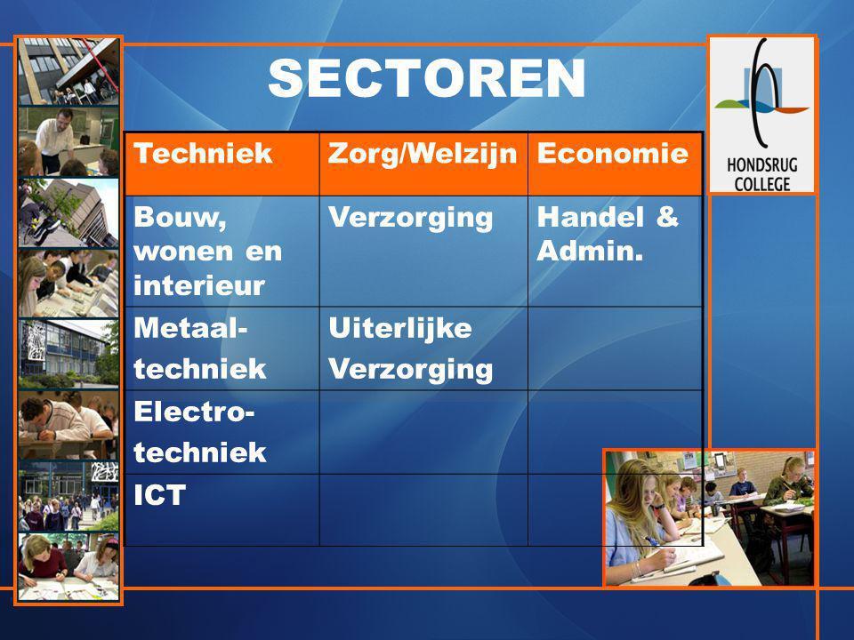 SECTOREN TechniekZorg/WelzijnEconomie Bouw, wonen en interieur VerzorgingHandel & Admin. Metaal- techniek Uiterlijke Verzorging Electro- techniek ICT