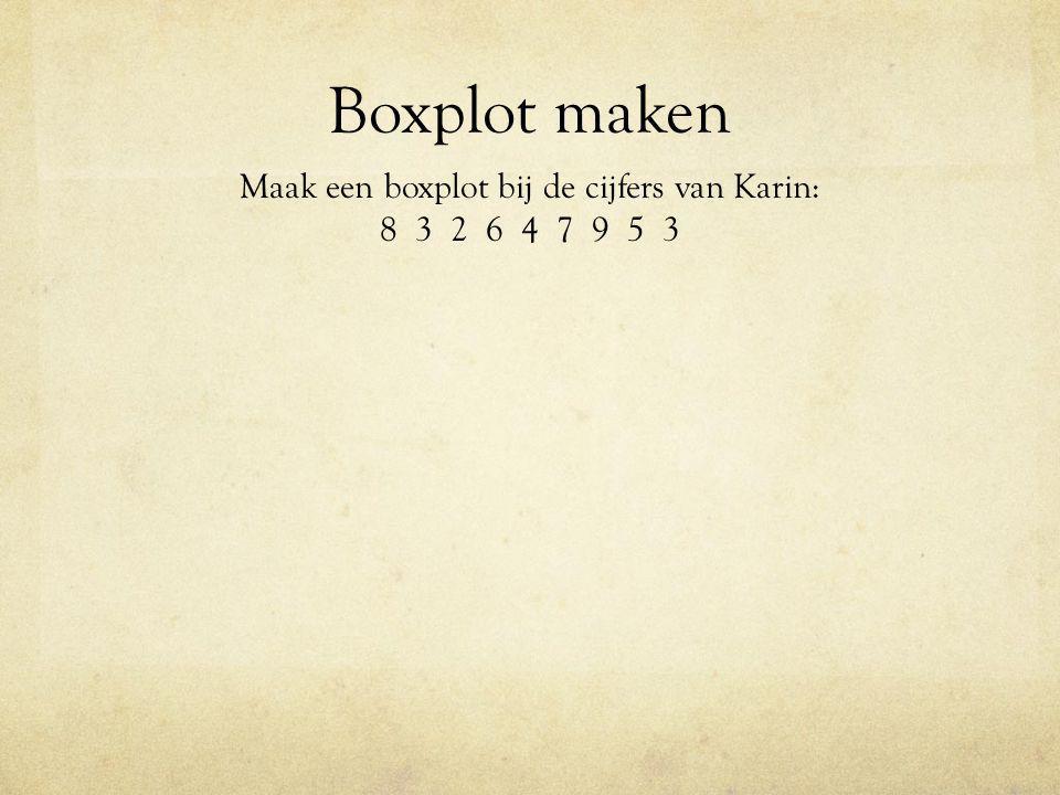 Boxplot maken Maak een boxplot bij de cijfers van Karin: 8 3 2 6 4 7 9 5 3