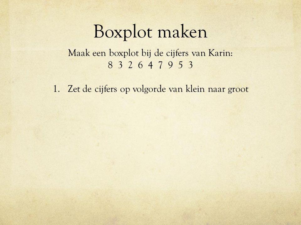 Boxplot maken Maak een boxplot bij de cijfers van Karin: 8 3 2 6 4 7 9 5 3 1.Zet de cijfers op volgorde van klein naar groot
