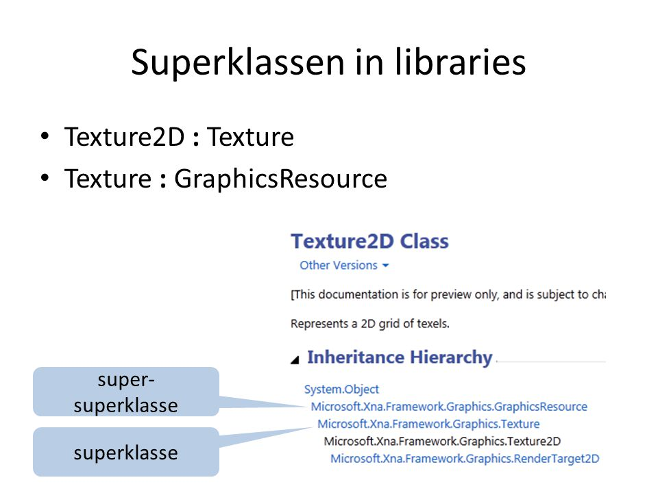 Superklassen in libraries Texture2D : Texture Texture : GraphicsResource superklasse super- superklasse
