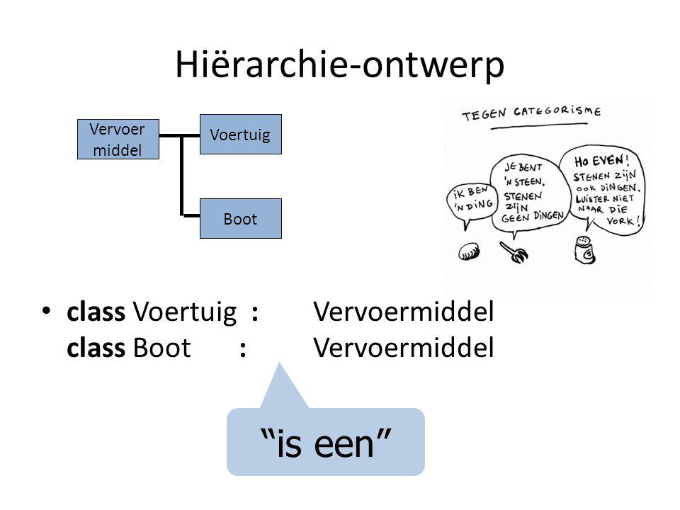 Hiërarchie-ontwerp class Voertuig :Vervoermiddel class Boot :Vervoermiddel is een Vervoer middel Voertuig Boot
