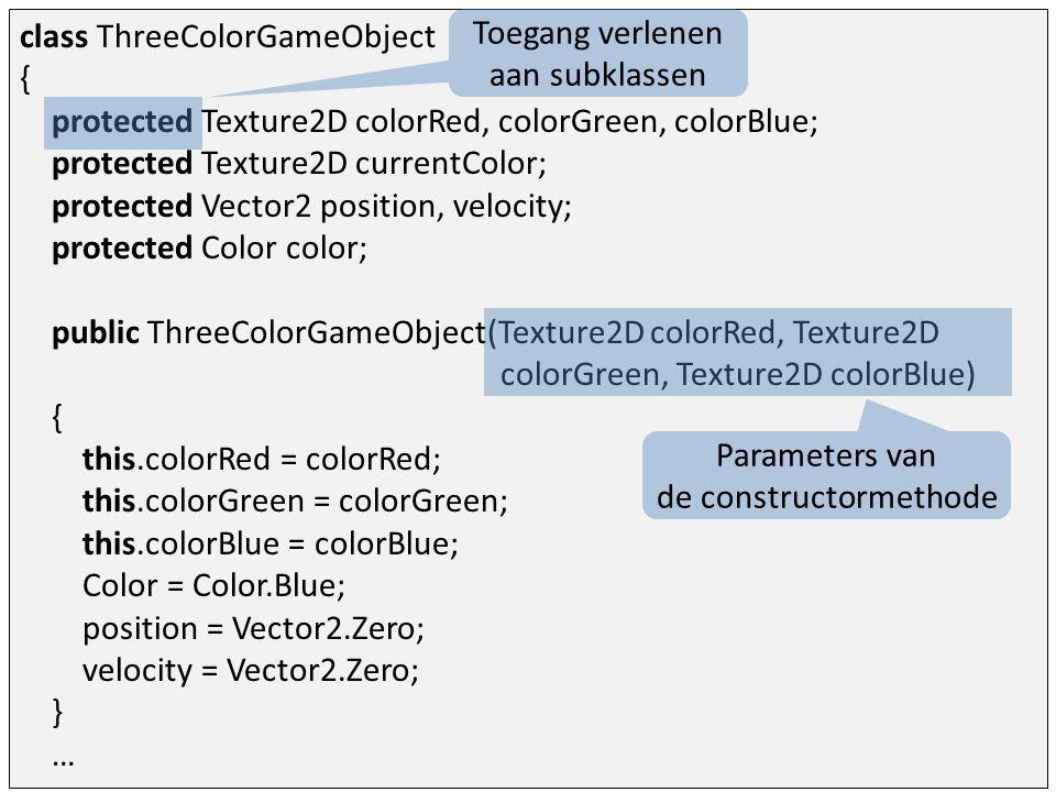 Superklassen in libraries Texture2D : Texture Texture : GraphicsResource superklasse super- superklasse