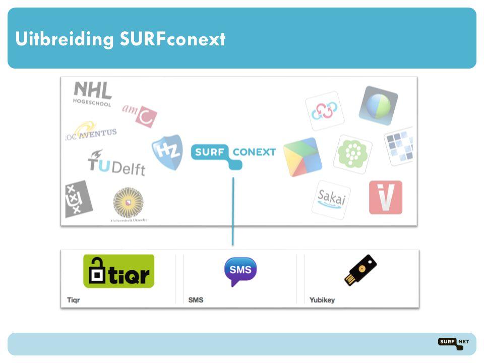 Uitbreiding SURFconext