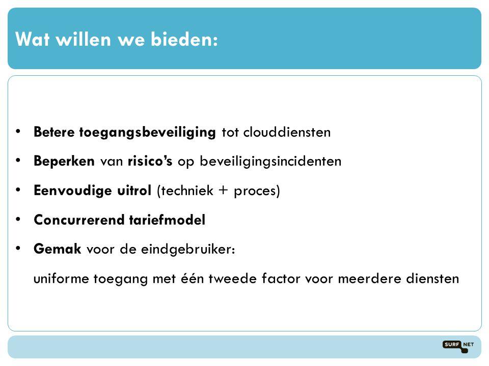 www.surfnet.nl Eefje van der Harst Eefje.vanderharst@surfnet.nl Vragen?