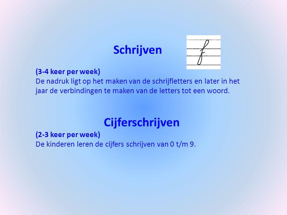 Schrijven (3-4 keer per week) De nadruk ligt op het maken van de schrijfletters en later in het jaar de verbindingen te maken van de letters tot een w