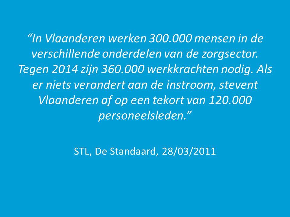 In Vlaanderen werken 300.000 mensen in de verschillende onderdelen van de zorgsector.