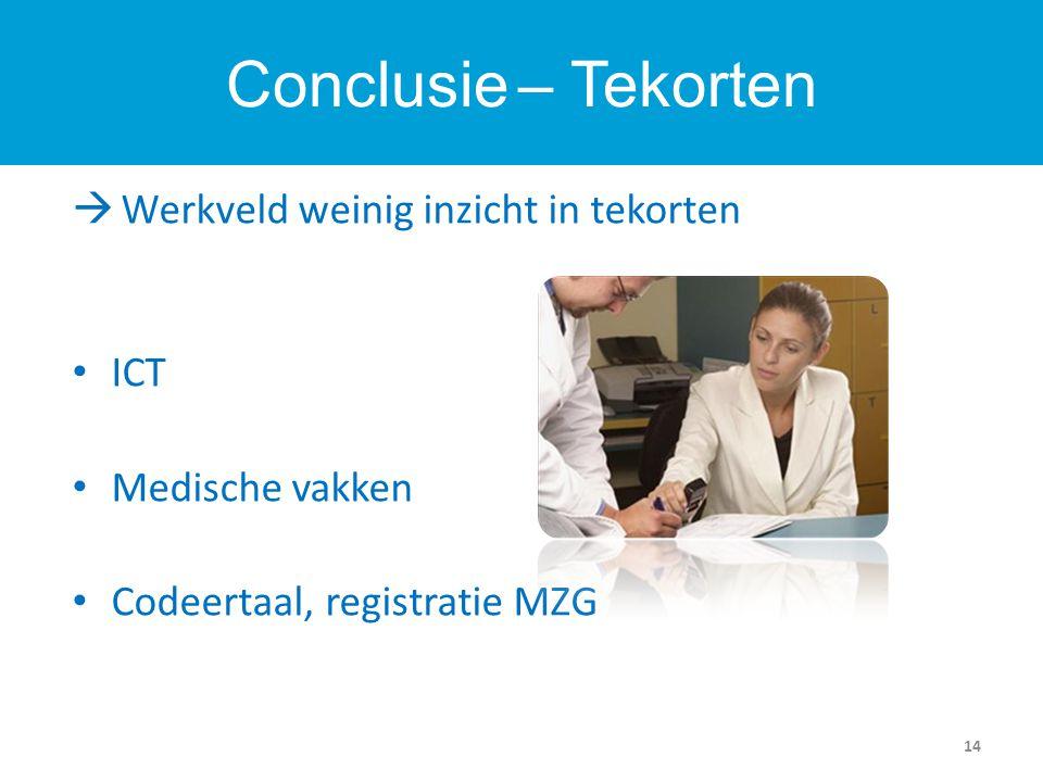  Werkveld weinig inzicht in tekorten ICT Medische vakken Codeertaal, registratie MZG 14 Conclusie – Tekorten