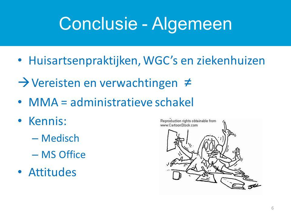 Huisartsenpraktijken, WGC's en ziekenhuizen  Vereisten en verwachtingen ≠ MMA = administratieve schakel Kennis: – Medisch – MS Office Attitudes Conclusie - Algemeen 6