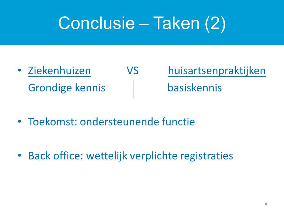 Conclusie – Taken (2) 8 Ziekenhuizen VS huisartsenpraktijken Grondige kennis basiskennis Toekomst: ondersteunende functie Back office: wettelijk verplichte registraties