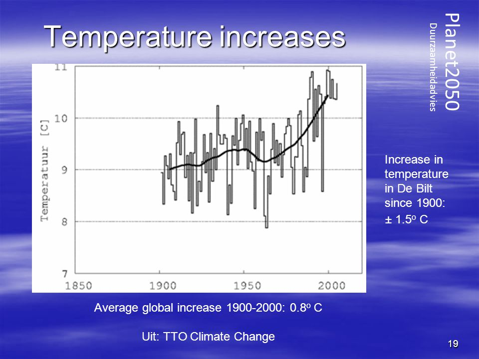 Planet2050 Duurzaamheidadvies 19 Temperature increases Increase in temperature in De Bilt since 1900: ± 1.5 o C Average global increase 1900-2000: 0.8