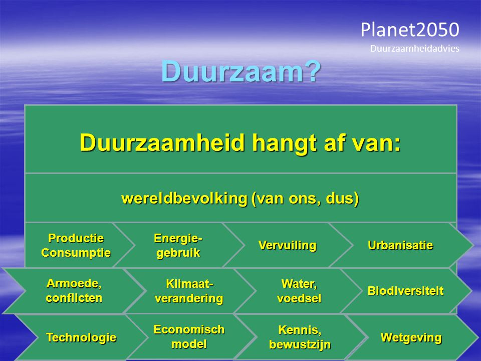 Planet2050 Duurzaamheidadvies 18 Sea level rise Uit: TTO Climate Change Sea level rise on Dutch coast: ± 2 mm/yr