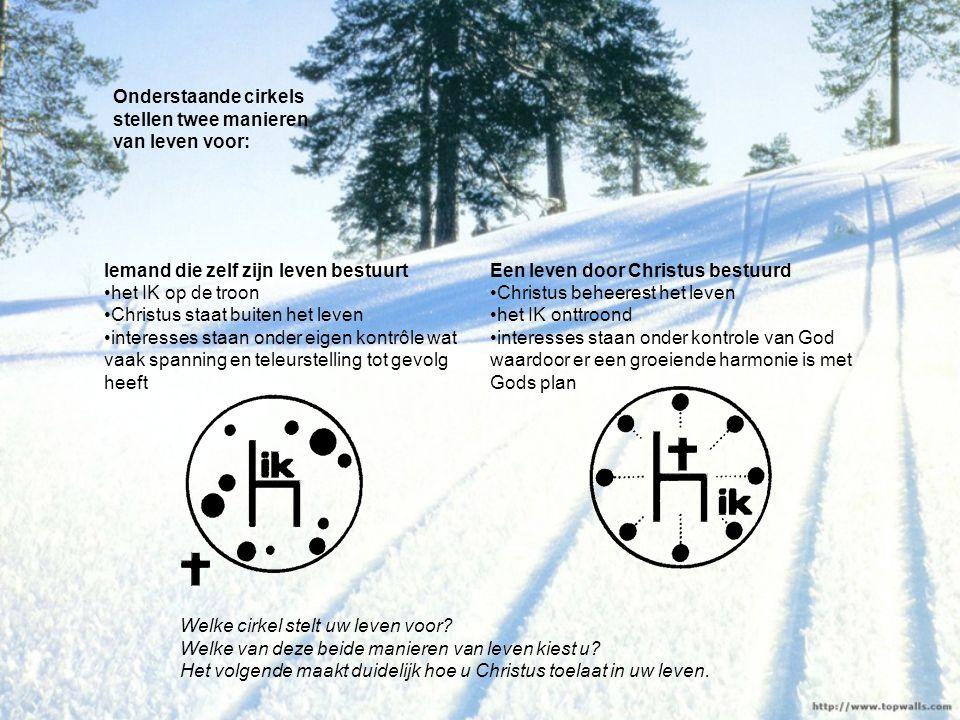 Onderstaande cirkels stellen twee manieren van leven voor: Iemand die zelf zijn leven bestuurt het IK op de troon Christus staat buiten het leven inte