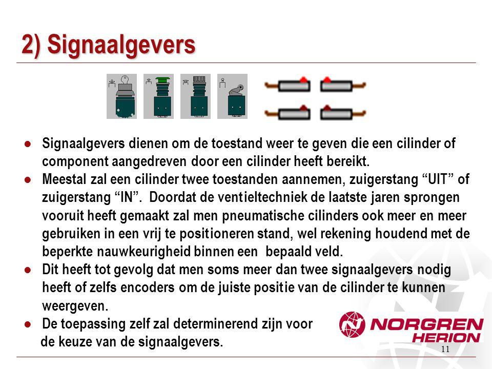 11 2) Signaalgevers Signaalgevers dienen om de toestand weer te geven die een cilinder of component aangedreven door een cilinder heeft bereikt. Meest