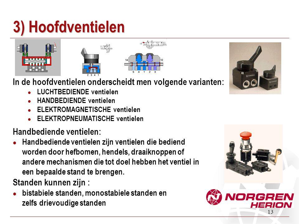 13 3) Hoofdventielen Handbediende ventielen: Handbediende ventielen zijn ventielen die bediend worden door hefbomen, hendels, draaiknoppen of andere m