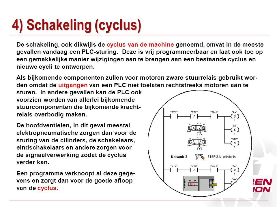 18 4) Schakeling (cyclus) De schakeling, ook dikwijls de cyclus van de machine genoemd, omvat in de meeste gevallen vandaag een PLC-sturing. Deze is v