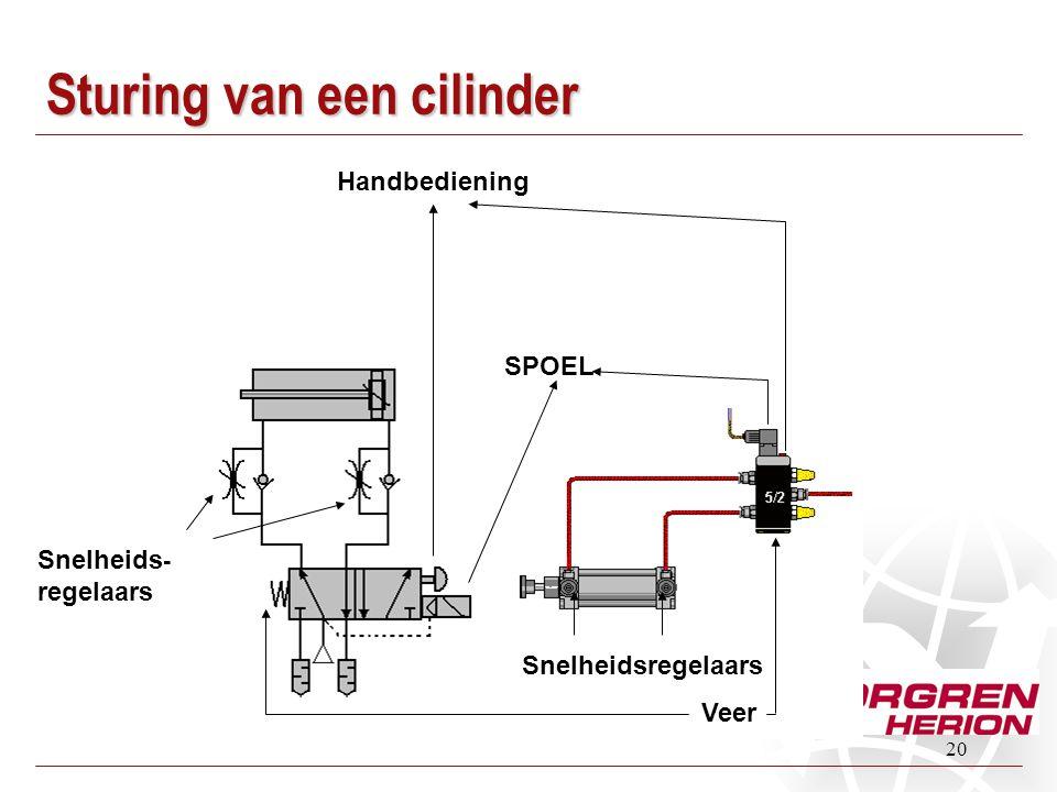 20 SPOEL Handbediening Veer Snelheids - regelaars Snelheidsregelaars Sturing van een cilinder
