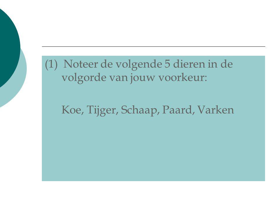 (1) Noteer de volgende 5 dieren in de volgorde van jouw voorkeur: Koe, Tijger, Schaap, Paard, Varken